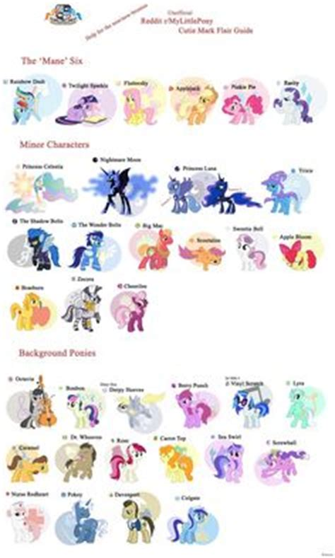 my little pony names and pictures list - Google Search