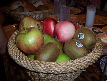 7 Reasons The Fruit Gift Basket Might Just Be the Perfect